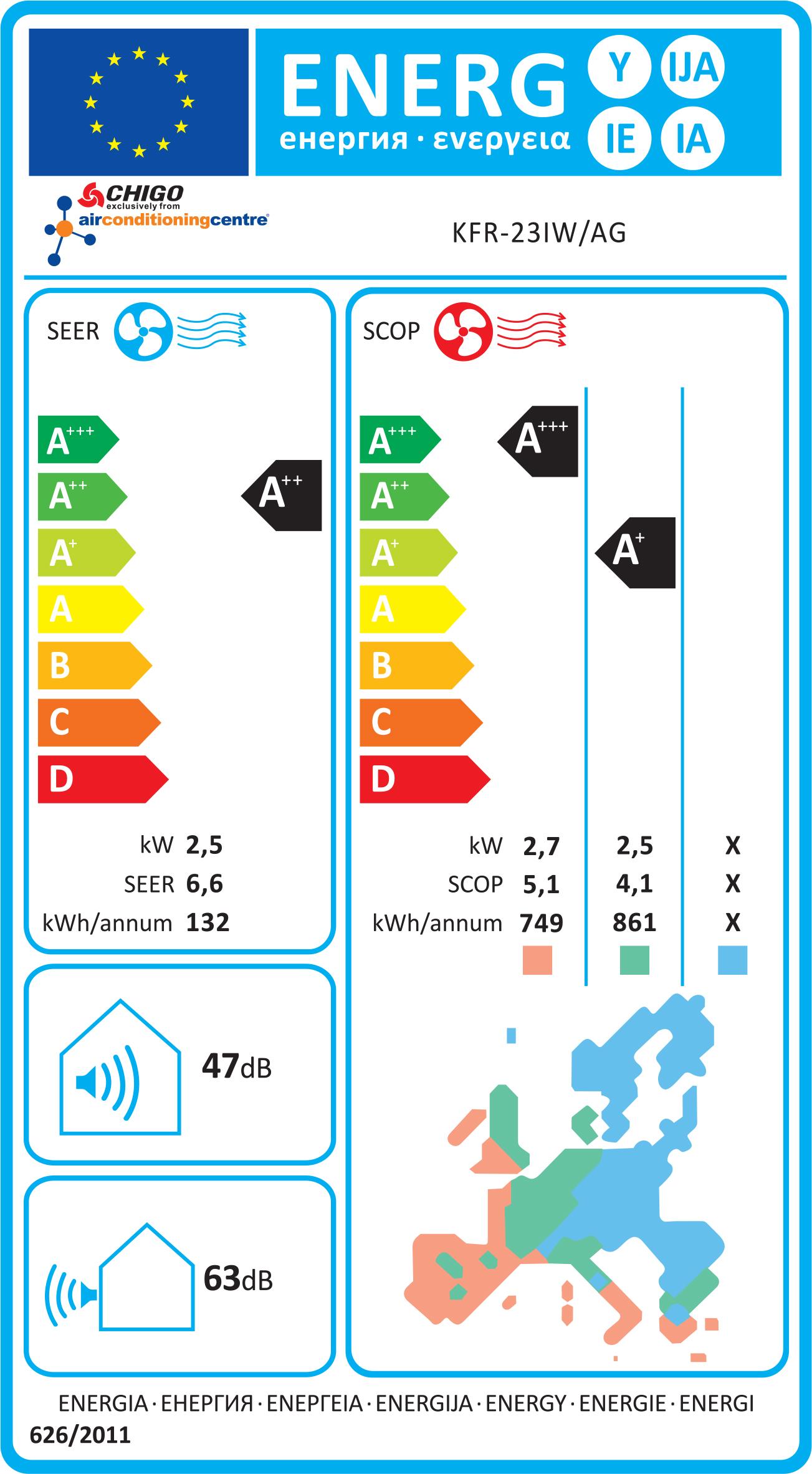 KFR-23IWAG Energy Label